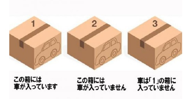 【頭脳テスト】正答率37%!「車はどの箱に入っているでしょうか?」 頭の柔らかい人はすぐに分かります!^^