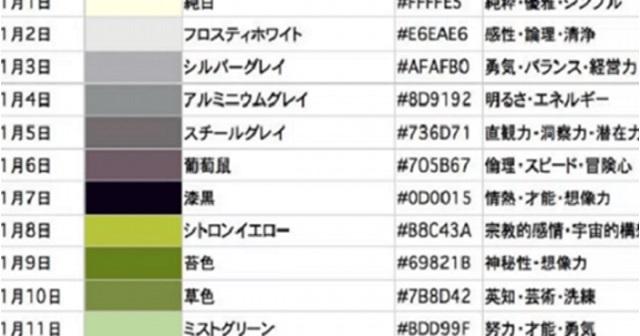 【誕生日色診断】あなたの誕生日は、何色でしょう?性格が当たると大評判!!