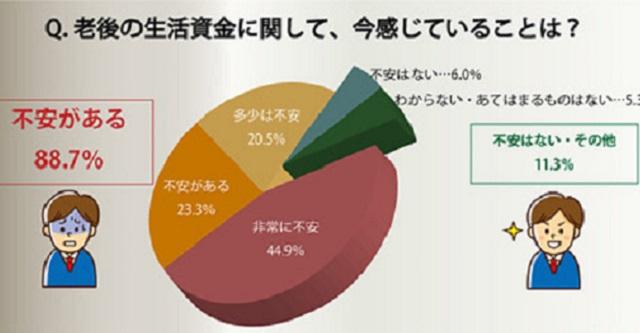 【悲報】「世界年金指数ランキング2019」が発表される → 日本は37カ国中、なんと・・・