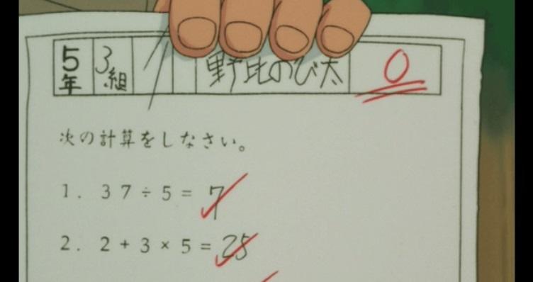 【驚愕事実】なぜのび太のテストはいつも0点なのか?→ なんと、のび太は悪くなかった!?衝撃の事実が明らかに・・・!!