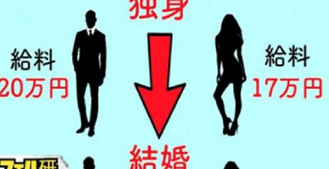 【あなたはどう思う?】『結婚が男の生活に変化をもたらすもの7選』に既婚者から多数の共感の声が・・・